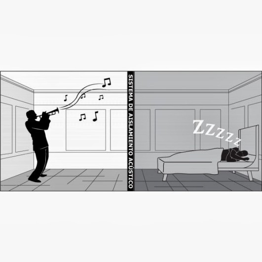 Cómo insonorizar una habitación - yaencontre
