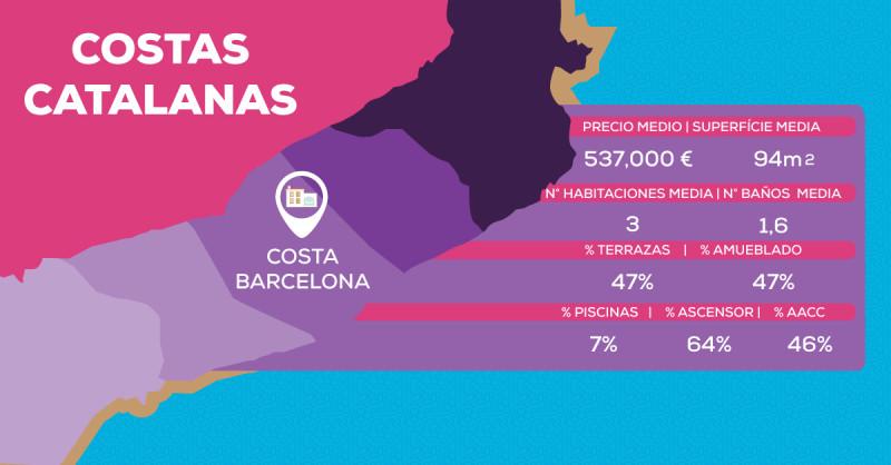 Costas-catalanas-BARCELONA 00001